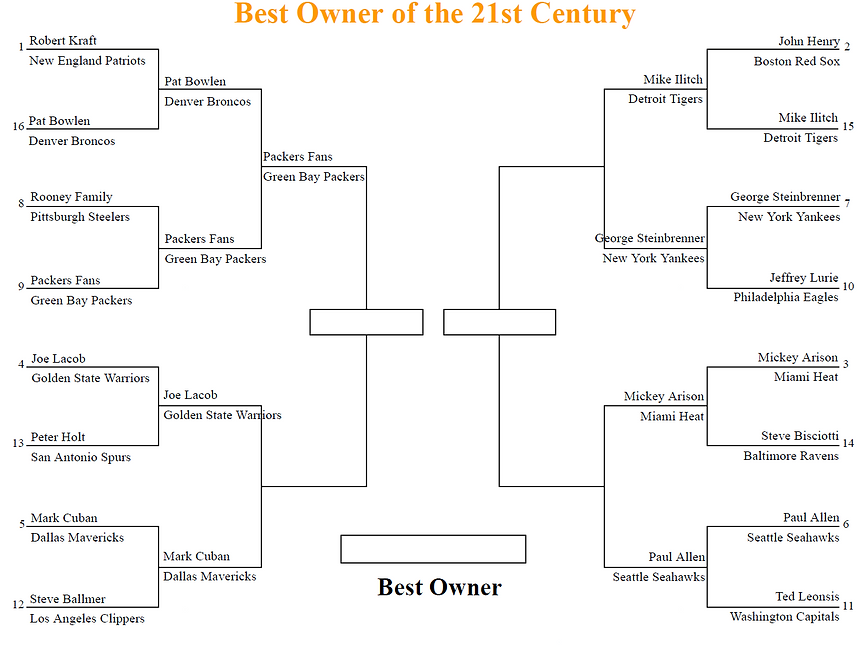 2020-11-28 - Best Owner.PNG