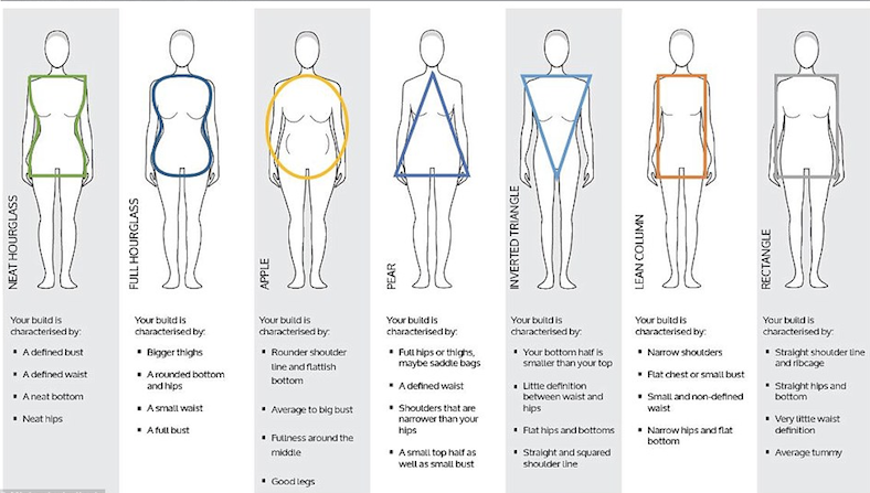Body and Color Analysis - In Person