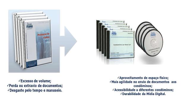 pastas digitalizadas.png
