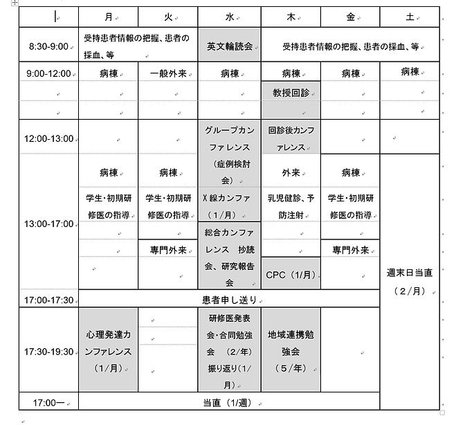 小児科 後期研修 専門医 東京女子医科大学 東医療センター