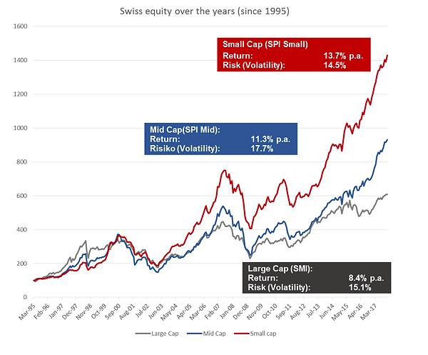 SMSC long term graph .png
