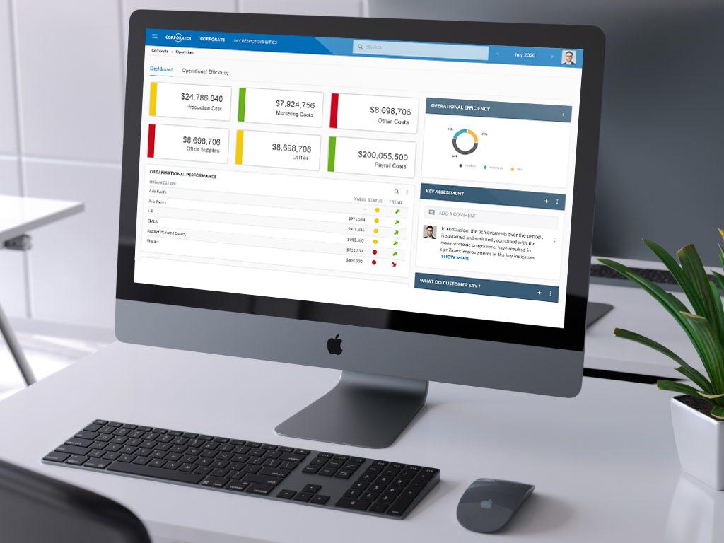 Operationeel Dashboard voor de CEO en managers