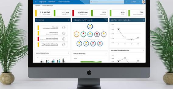 Business Strategy Performance Dashboard voor de CEO en zijn managers