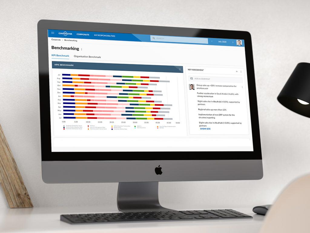 KPI Benchmarking Dashboard