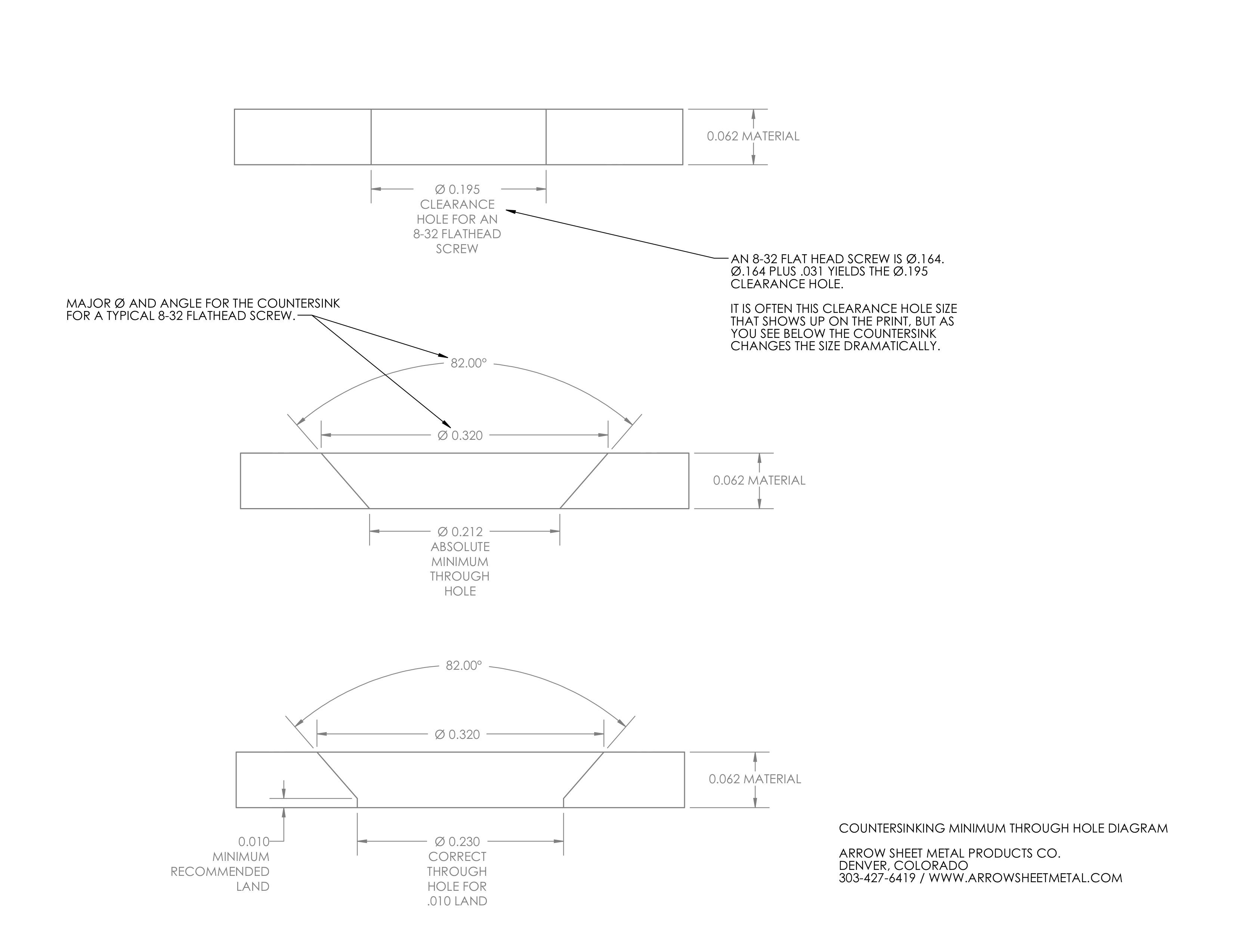 Countersink Through Hole Size | Arrow Sheet Metal, Precision Sheet