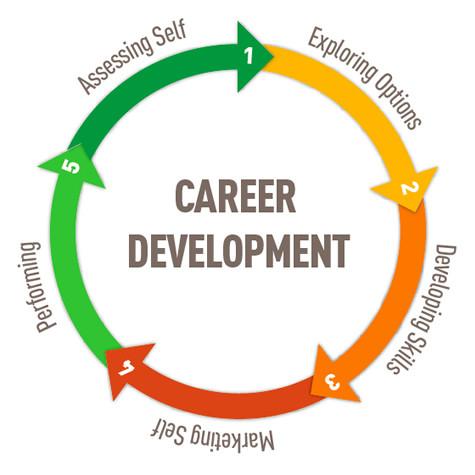 2M Career Training