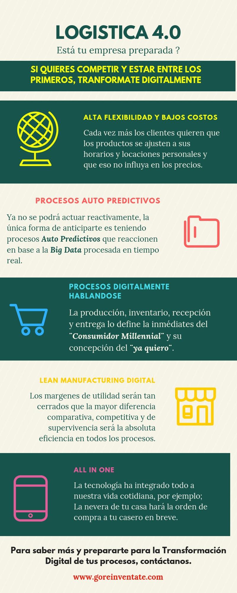 Preparación para Logística 4.0