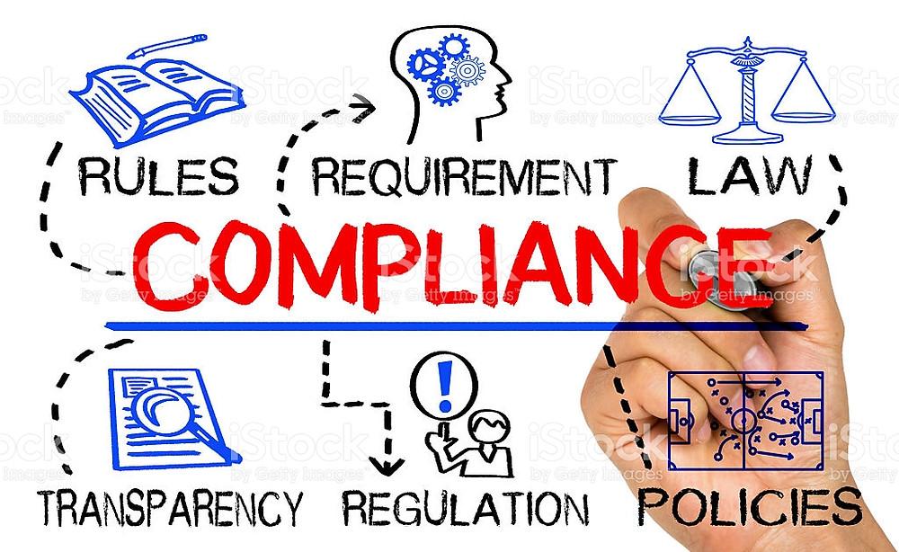 compliance, gorbiernocorporwtivo, gobierno corporativo, desarrollo organizacional, best practices, bestpractices, ReinventeHOYConsultores, Jesus Maza, jesusmaza