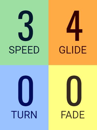 Speed 3, Glide 4, Turn 0, Fade 0-2