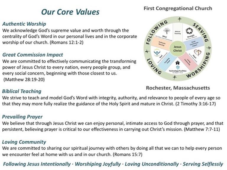 FCCR Core Values.jpeg
