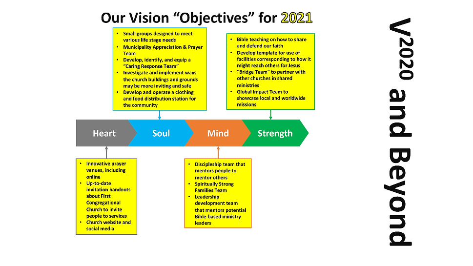 2021 FCCR Vision Objectives Shared.png