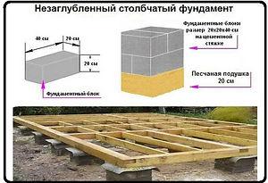 Каркасные дома Белгород, Каркас31, Каркасная баня, Цены на каркасные дома Белгород