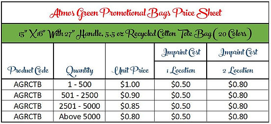 RC_Bags_Price