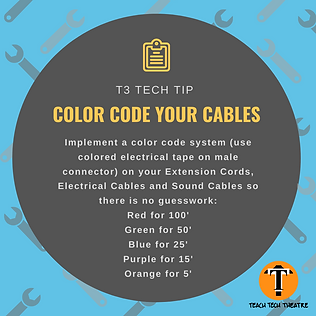 Color code cables.png