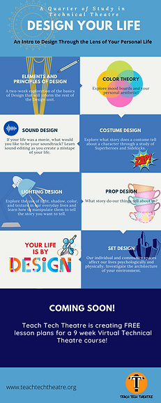 Design Your Life Infographic.png
