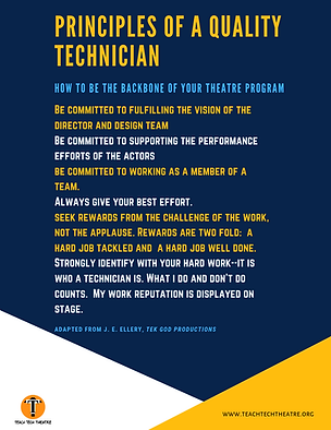 Principles of a Quality Technician.png