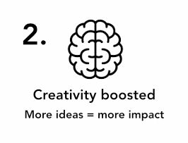2- Creativity boosted.jpg