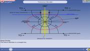11. Transverse Mercator