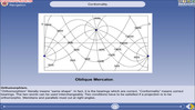 15. Chart Conformality