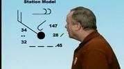 9. Surface Analysis Chart