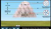 37. Aircraft Icing 2