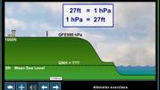 5. Altimetry