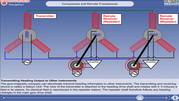 3. Compass (Components)