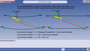 26. Convergence Angle