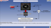 5. Compass (Flux Valve)