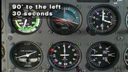 3. Heading Indicator