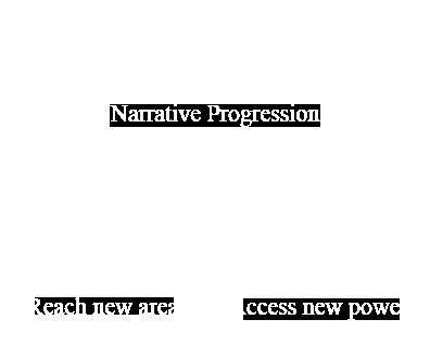 Progression Circle.png