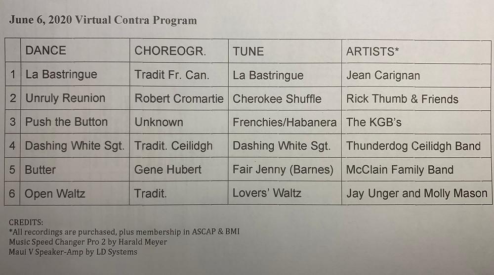 Wooster dance contra program June 6 2020