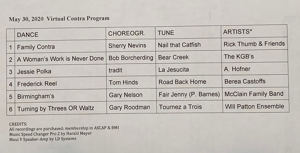 Wooster dance Zoom contra program May 2020