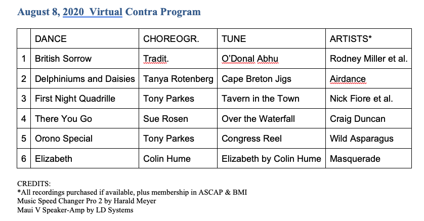 Wooster Contra Dance August 8 2020 Program with Susan English