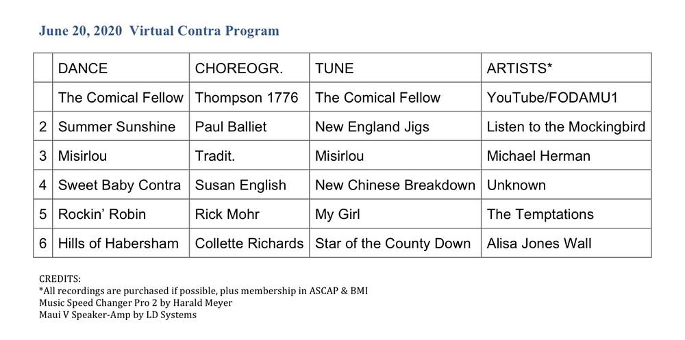 Wooster dance contra program June 20 2020