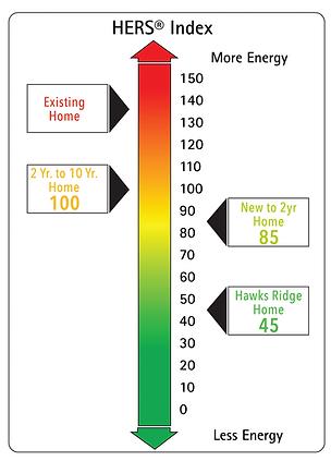 efficiency-index.png
