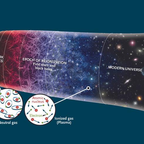 Universe Timeline, for Sky & Telescope