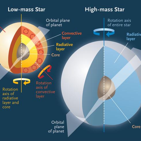 Star Masses, for Sky & Telescope