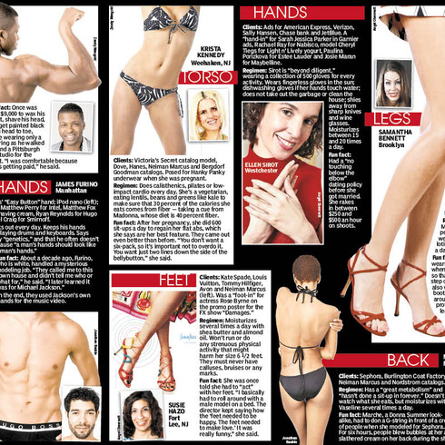 Two-Page Spread, page design for the NY Post