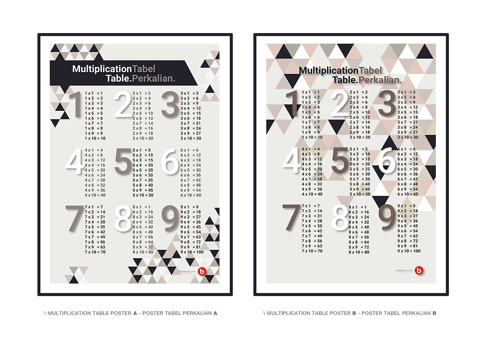 #FreeGift: Multiplication Table Graphic Poster - A3 Size #freebies #freedownload