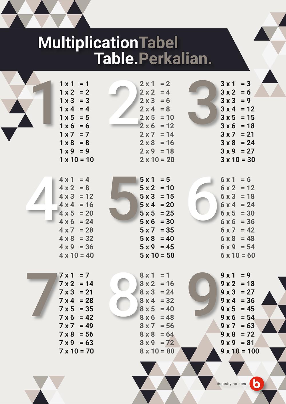#Hadiah: Poster Tabel Perkalian Grafis - ukuran A3 #unduhgratis