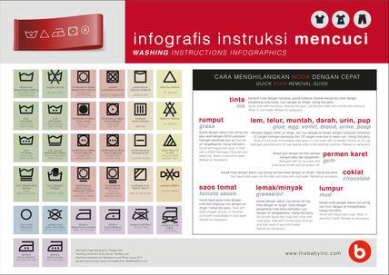 FreeGift Laundry Infographics Poster