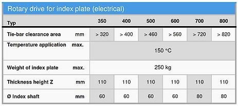technische Daten Drehteller elektrisch.p