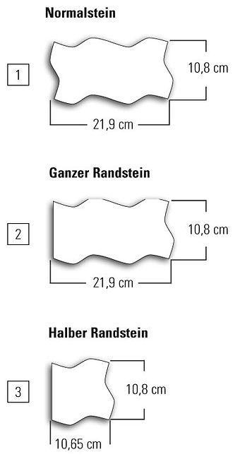 3_2_7_pl_tec_wellenverbund_verlegemuster
