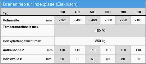 Drehantrieb_elektrisch.png
