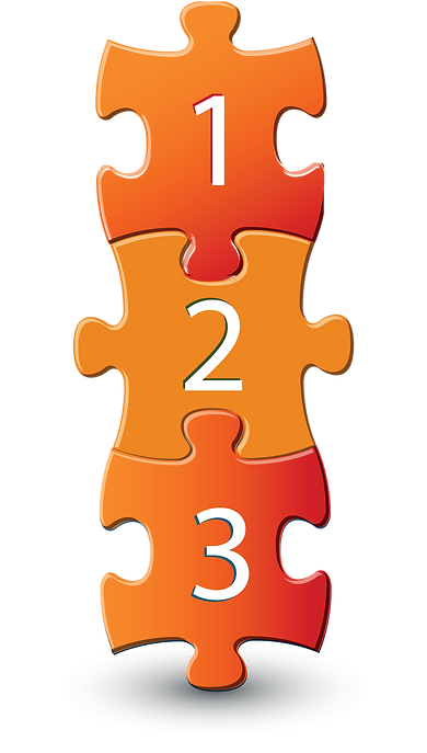 Illustration of a puzzle with the numbers 1, 2, 3. Illustrating the idea of how understanding, learning and practice is the process to stress management from Online When Personal Coaching