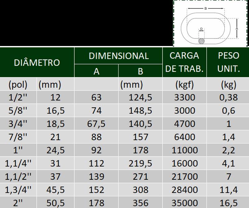 tabela-carbono-aço.png