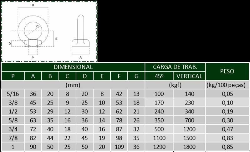 tabela-parafuso-polegada.png