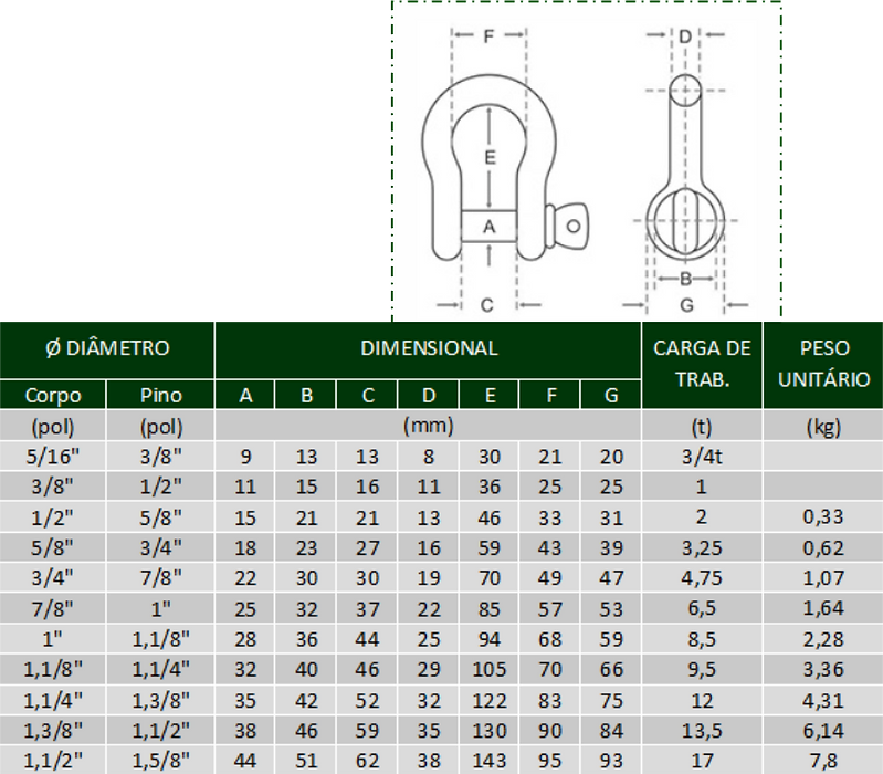 manilha-curva-tabela.png
