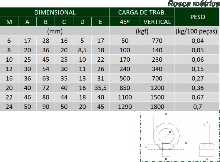 rosca-metrica-tabela.png